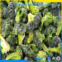 supply price frozen broccoli