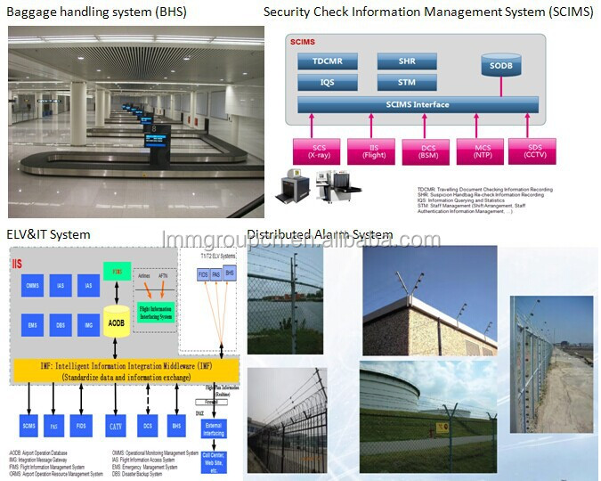 the failure of baggage handling systems information technology essay Information technology project failures: applying the bandit problem to evaluate managerial decision making computerized baggage-handling system case.