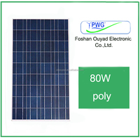Solar panel price for home use solar system poly panel 80w