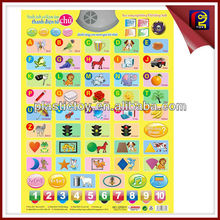 English alphabet chart learning charts phonetic chart IMH166642