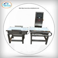 automatic online weight check machine manufacturer