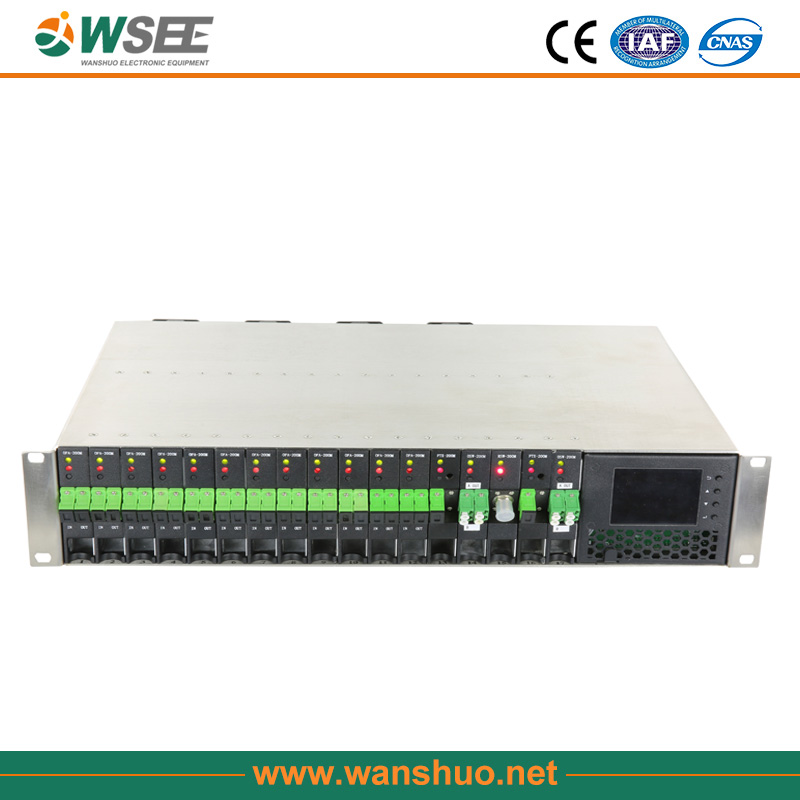 2U CATV Fiber Optic Transport Platform