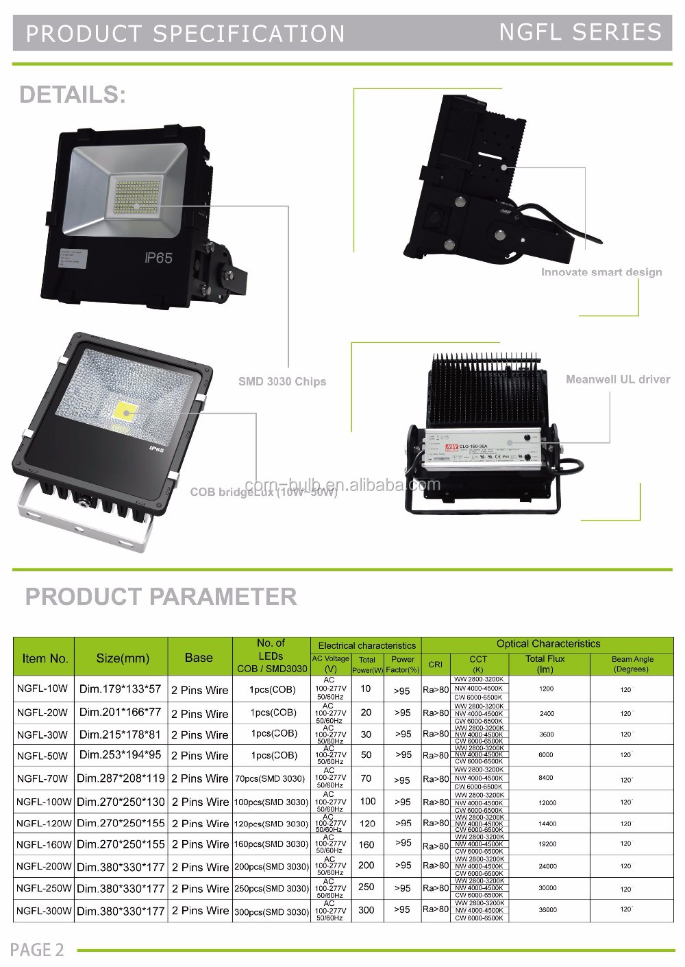 Replace 1000Watt HID Metal Halide High Pole Lights 240W LED Floodlight Outdoor Security Lights,Daylight White 5700K