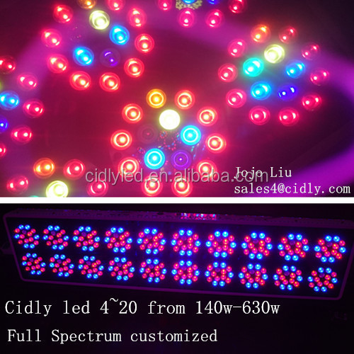 Hot vegetation plants grow system for distributors canada 300pcs 3w power led grow light