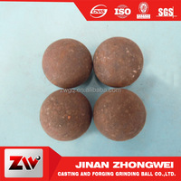 zhangqiu grinding ball nickel ore