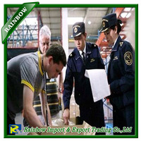 Import opportunities china customs service