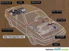 LPG VEHICLE KIT FITTINGS SERVICES