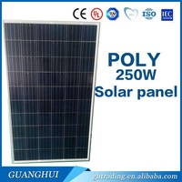 high quality and best price stock solar panels 260w price in rotterdam