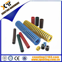 Heavy Duty Spring Compression Spring Die