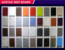 High gloss UV Board, UV MDF, UV Panel