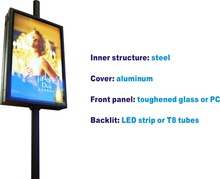 Casting Craftsman Waterproof Anti-rust Metal Acrylic Led outdoor advertising street pole signs, light box