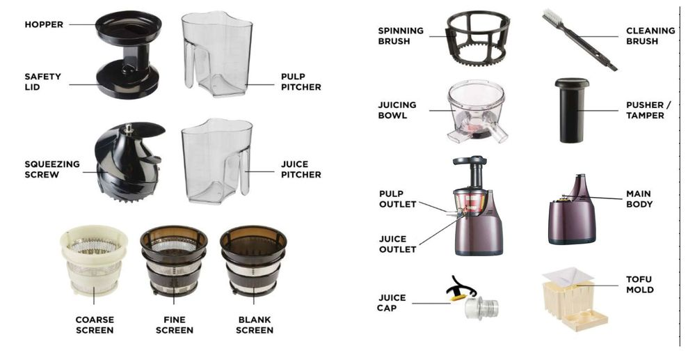 Hurom Slow Juicer Parts : 2016 The Newest 43rpm Ac Motor Slow Juicer,New Korea Hurom Cold Press Juicer,The Latest Hurom ...