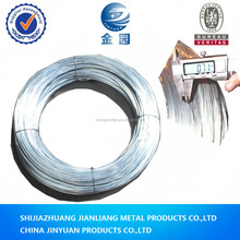 galvanized wire uae