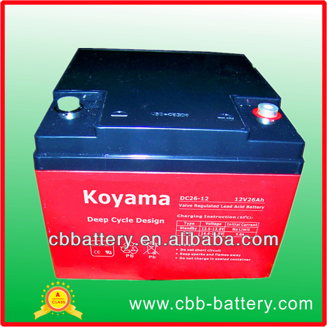 New hot products on the market lithium iron phosphate battery