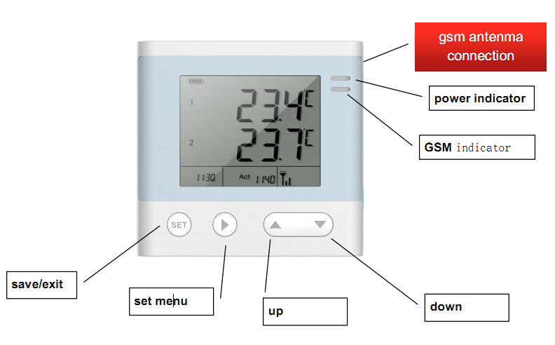 RCW-400 Remote Temperature/Humidity Record and Alarm Monitor GSP