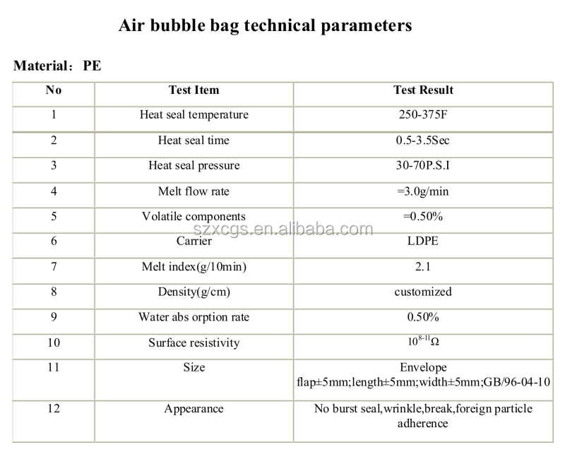 Anti-Static Bubble Protecting Shock Resistant Bag