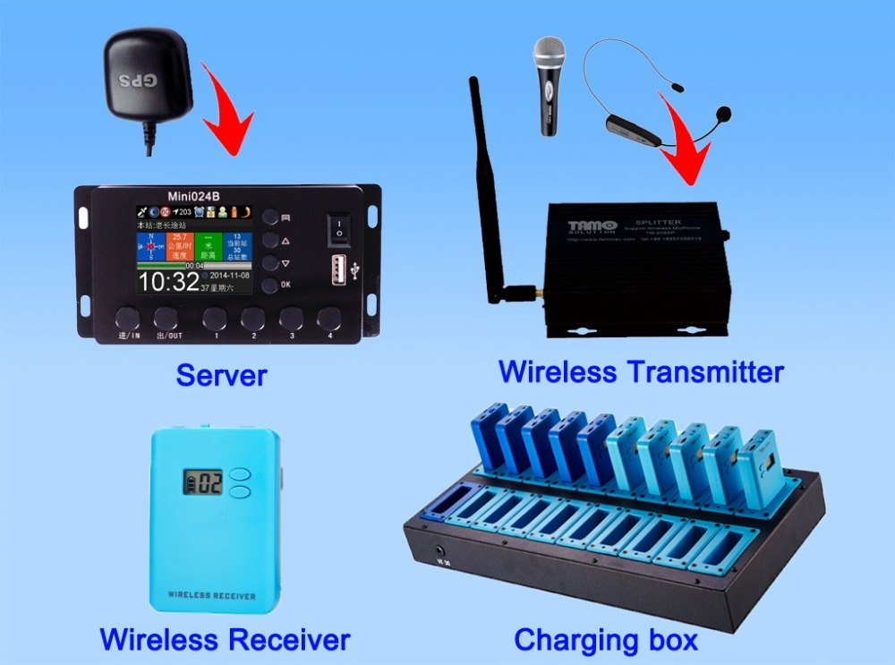 2.4 G digital Wireless GPS Multilingual tour commentary system for city buses