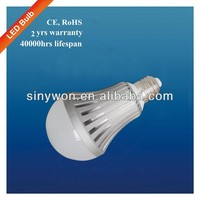 SYW 2014 New Design SMD5630 A65 Bulbs led low heat no uv led light bulb