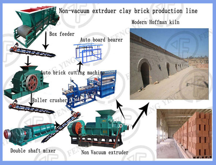Booming Red Clay Soil Block Automatic Price List Brick Making Machine Price