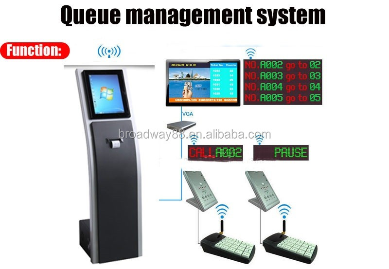 "FreeStanding 17"" IR Touch Screen Bank Use KIOSK Queue machine with Thermal Ticket printer and Queue management System"