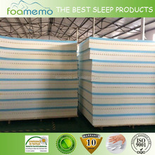 Hot sale mattress accessories Convoluted foam material