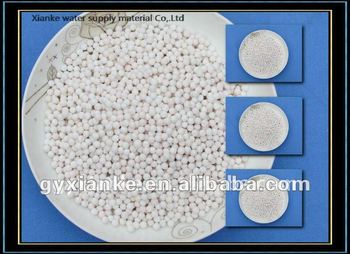 white Activated Alumina manufacturer,bead activated alumina for fluoride removal,aluminium oxide ball for water treatment