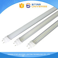 Wholesale CE Certificate Read Tube 8 Led Light Tube