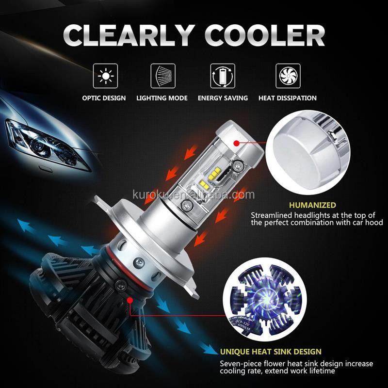 offroad auto car h11 led headlight bulbs 50w led angel eyes car headlight for bmw