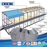 OBON the cheapest modern temporary building materials for houses