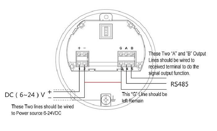 Transformer Oil Level Sensor From Metery Tech