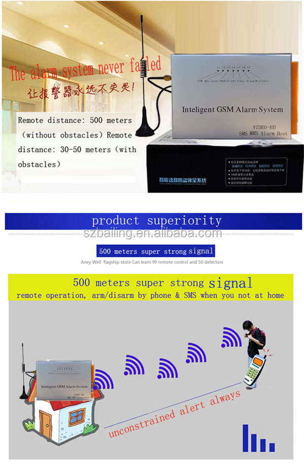 Smart Industrial GSM alarm system External Camera and magnetic Antenna