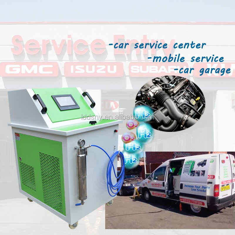 Hydrogen technology vehicle decarbonization system carbon cleaner motor