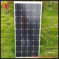 High Efficiency Import Solar Panels from Germany