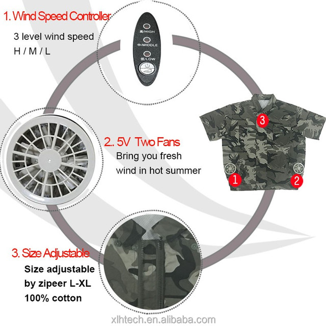 Apparel uniform with fans for hot environment outdoor sport air conditioner jacket