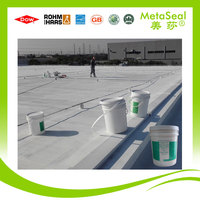 Roof Heat Insulation Materials