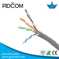 Factory offer twisted pair cable price, cable utp cat5e, cat 7 cable