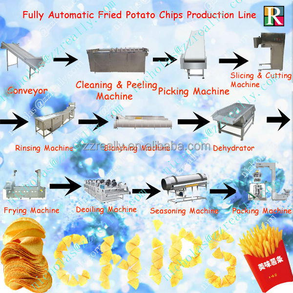 2014 new design auto/semi-auto extruded potato chips making machine