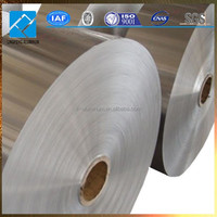 Raw Materials of Aluminum Foil