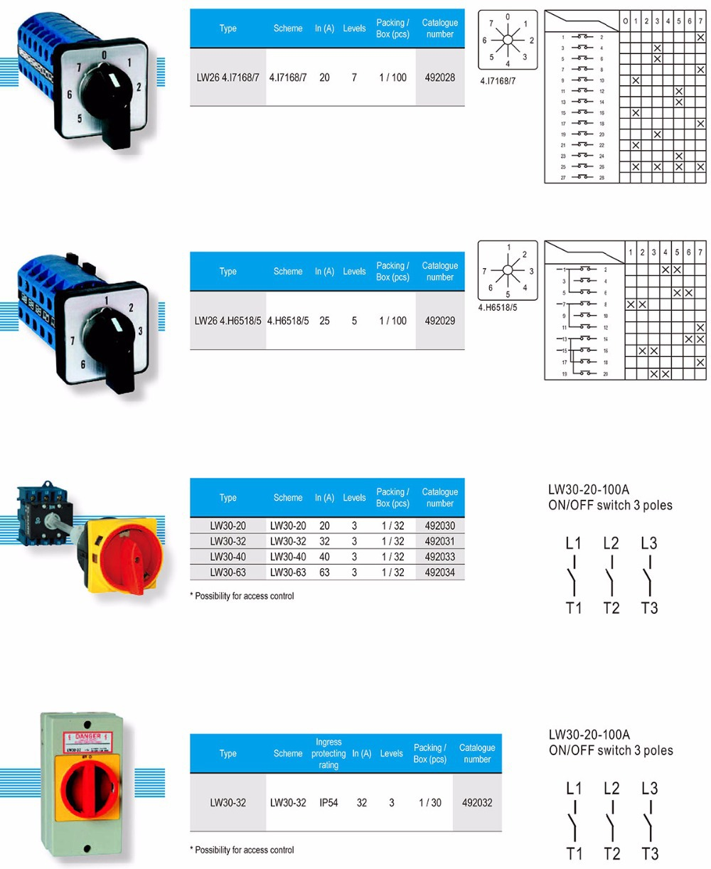 Colorful rotary cam switch wiring diagram elaboration electrical images for wiring diagram rotary cam switch 17couponpromo7 swarovskicordoba Gallery