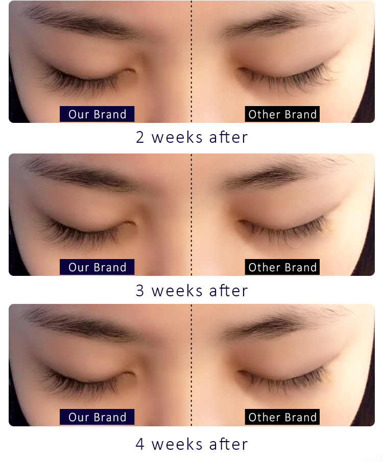 1s Fast Drying 8 Weeks Long Lasting Eyelash Extension Glue Strong Eyelash Glue Private Label
