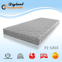 fatigue talalay latex mattress