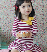 Wholesale China Kids Clothes Striped Cotton Girls Dresses From Alibaba Express Turkey