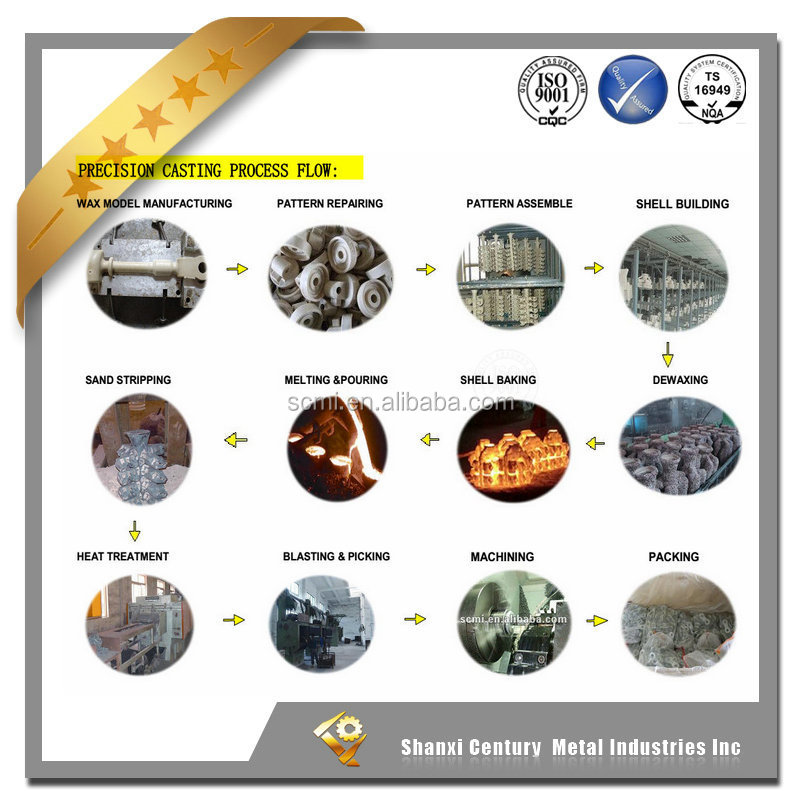 Professional foundry precision steel lost wax investment casting