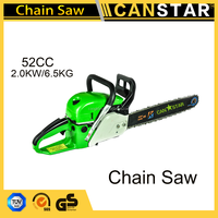 High Performance Chinese Garden Tool 5200 Pocket GS Gasoline Chainsaw