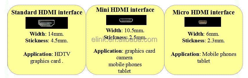 Factory price mini HDMI cable for tablet 3D ethernet 1080p