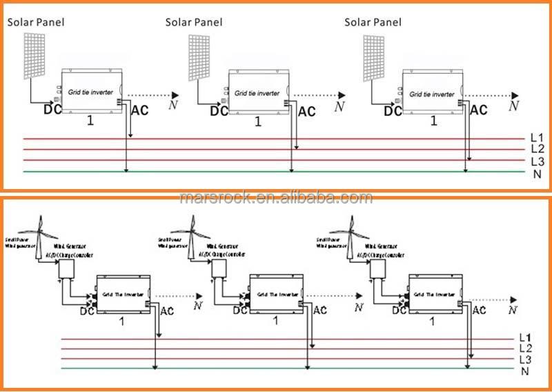 Working For 1200w 18v Solar System Or 24v Wind Power