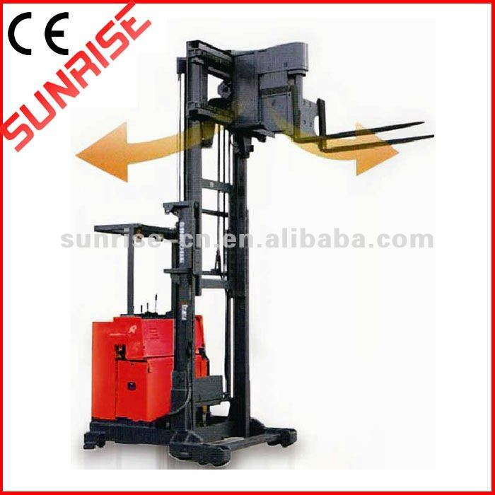 Hot sale 1ton 7.5meter mast 3 way electric stacker with factory price