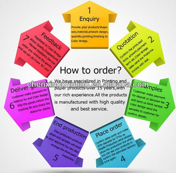 Paper Box Fast Food Instruction