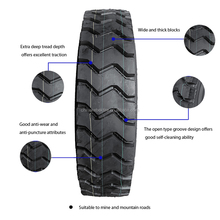 Duty dump 14.5r20 truck tire wholesale price export to Australia