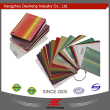 Kinds of coloful fabric cutting memo sample